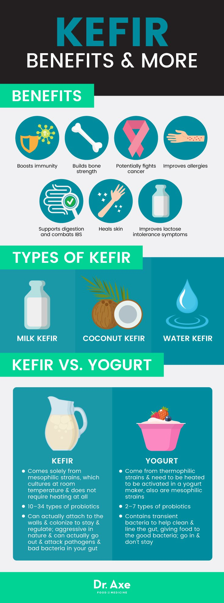 Kefir_Graphic